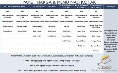 Paket 1 Box Sosis Sapi category danisha meals catering