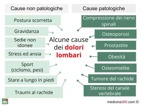 dolore osso sacro da seduta dolore lombare sintomi cause rimedi ed esercizi