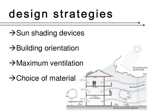 design criteria for warm and humid climate tropical architecture aadi