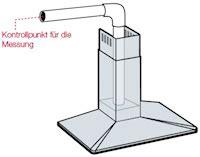 dunstabzugshaube anschluss dunstabzugshaube abluft dunstabzugshaube abluft