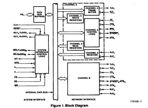 8237 pin diagram p8288 china mainland integrated circuits