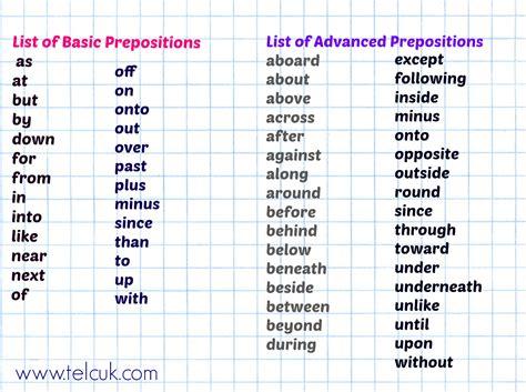 prepositions list images