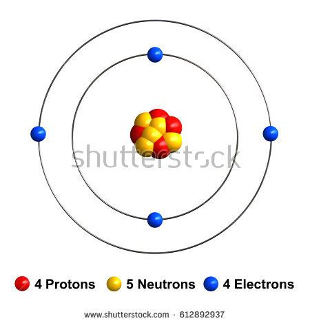 Beryllium Protons by Beryllium Stock Images Royalty Free Images Vectors