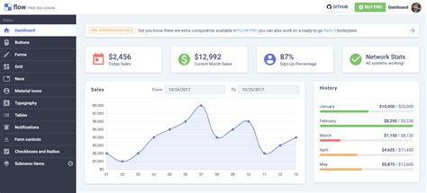 free bootstrap templates for rails bootstrap 4 free premium admin dashboards frontted com