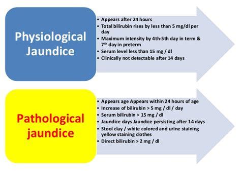Will Doing Detox Make Bilrubin Levels Increase by Neonatal Jaundice 2017