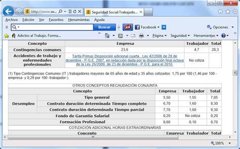 tutorial excel nomina 2014 como calcular la nomina como calcular el pago de la tss