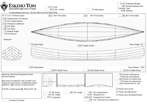 canoe and boat building pdf canoe plans free to download my boat plans