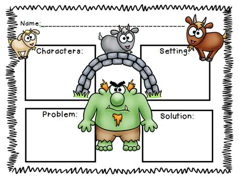 3 Billy Goats Gruff Sequencing Worksheet by The 2 Teaching Divas The 3 Billy Goats Gruff