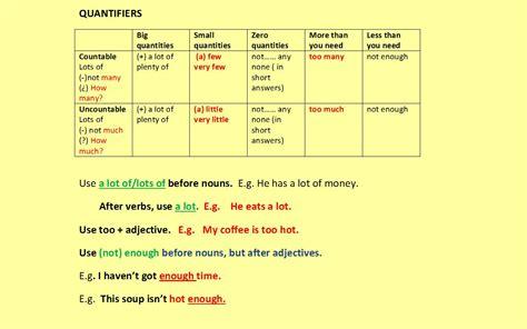 Resume Quantifiers Relative Pronouns Worksheet Grade 4 Abitlikethis