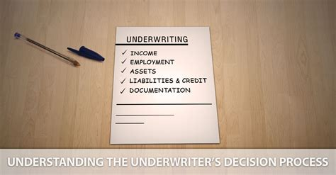 Understanding Tax Credit Award Letter Understanding The Underwriters Decision Process Georgetown Mortgage