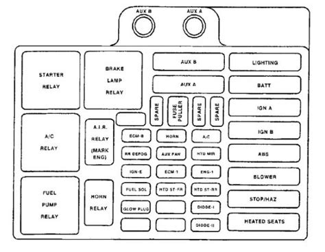 2000 Gmc Jimmy Fuse Panel Diagram Auto Electrical Wiring