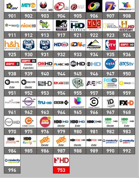 lista de canales dishlatino lista de canales dishlatino newhairstylesformen2014 com