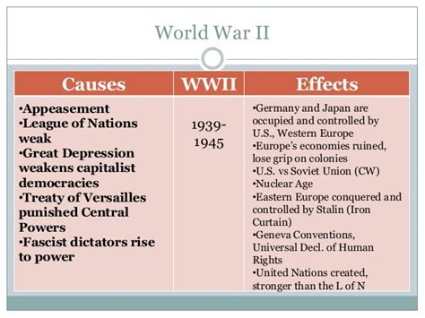 the impact of world war ii on womens fashion in the world war two causes and effects writersgroup836 web fc2 com