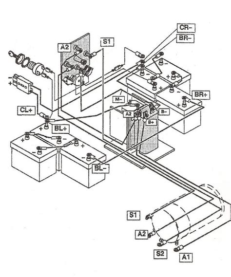 yamaha g9 golf cart wiring diagram electrical yamaha