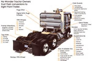 Sleeper tractor trailer diagrams for pinterest