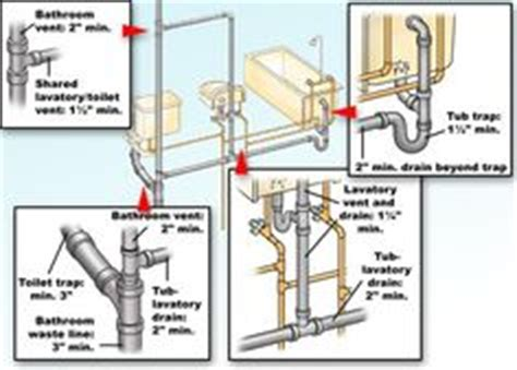 how to add plumbing for a new bathroom 1000 images about basement bathroom install on pinterest
