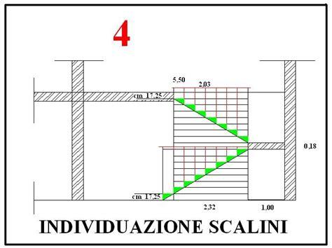 alzata massima scale interne tracciare una scala come fare