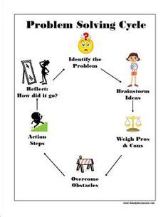 pinterest pins problem solving the blogger s lifestyle conflict resolution and problem solving on pinterest
