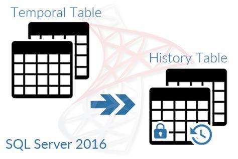 sql server temporal table overview of sql server 2016 temporal tables