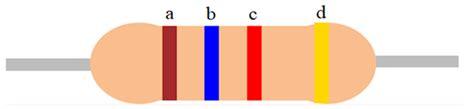 resistor color pattern resistor color code calculator