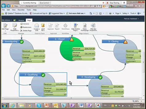 visio dashboard create a visio dashboard to visualize your business