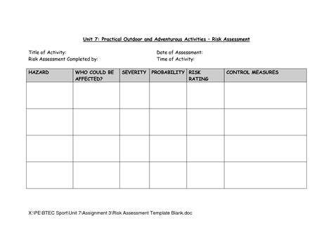 risk assessment template tristarhomecareinc