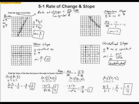 Slope As A Rate Of Change Worksheet