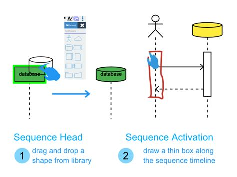 sequence diagram activation bar drawexpress sequence diagram patch