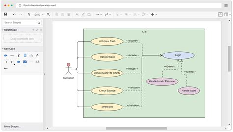 uml state diagram tool stunning state diagram tool photos electrical and