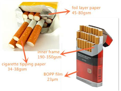 How To Make A Paper Cigarette - how to make a paper cigarette box 28 images free