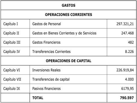 ley 12015 de 21 de diciembre del presupuesto de la resultados buscador bopa gobierno del principado de asturias
