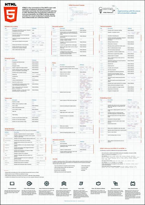pattern development jobs 46 best technology engineering jobs jobs in bhopal