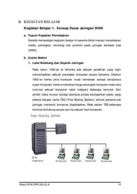 Fiting Lu Gantung Dan Kabel 15 M 15 menginstalasi perangkat jaringan berbasis luas wan