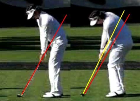 consistent golf swing the consistent golf swing plane consistentgolf com