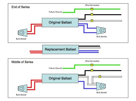 Wiring A Fluorescent Light Fixture T12 Ballast Wiring Diagram Light Ballast Wiring Diagrams 2 Mifinder Co