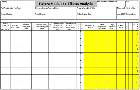 fmea template 28 images of fmea template diagram infovia net