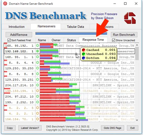 bench dns dns benchmark 03 重灌狂人