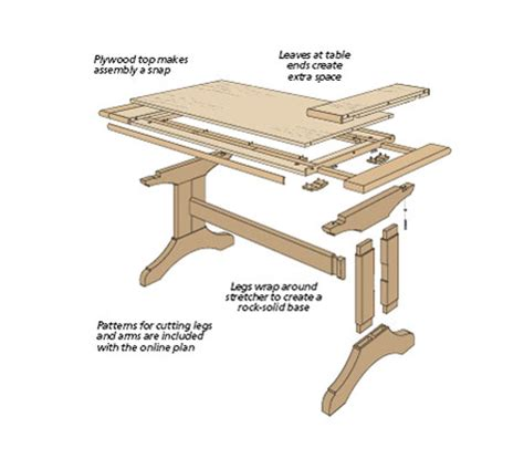 trestle table plans slide out trestle table woodsmith plans