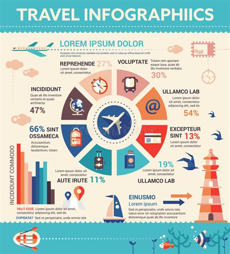 infographics poster layout travel infographics poster brochure cover template