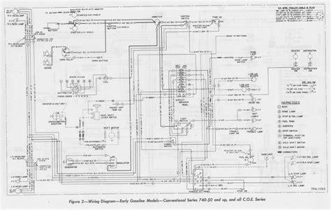 1999 gmc jimmy signal stalk wiring diagram 42 wiring diagram images wiring diagrams inspiring 1999 gmc jimmy left brake wiring diagram contemporary best image diagram schematic