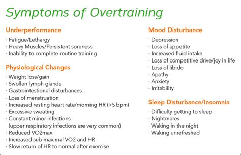 preventing and treating overtraining including tips and tactics to successfully overreach the physical therapy advisor s guide volume 3 books guide to overtraining for mountain athletes what it is