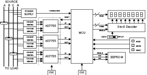 power meter integrated circuit microcontroller based energy metering using the ad7755 analog devices