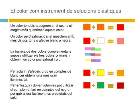 plstica 3 eso catalua 8448936574 la composici 243 educaci 243 visual i pl 224 stica eso 3r