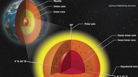 struktur lapisan bumi inti bumi berkah khair