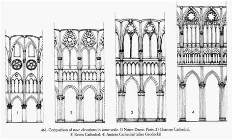 themes in the story cathedral decoration chartres cathedral elevation with romanesque