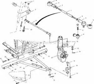 vulcan wiring diagram kawasaki vulcan service polaris sportsman 500 water pump diagram on vulcan 1500 wiring diagram