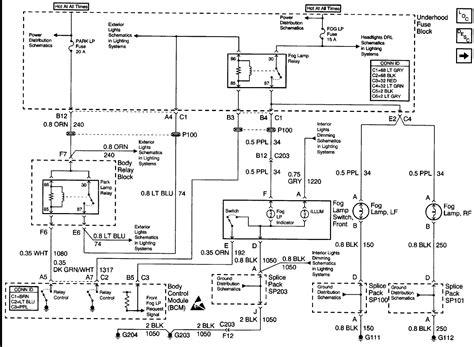 2002 chevy trailblazer wiring diagram ground best site wiring harness 2001 trail blazer wiring diagram best site wiring harness