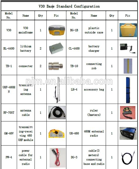 best gnss receiver 2017 best china made gnss receiver v30 base rover gps rtk