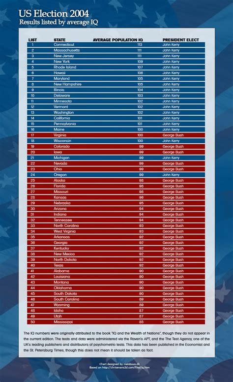 senaat vs stemt tegen die nsa moest hervormen it pro