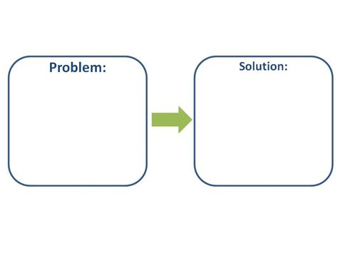 Problem Solution Outline by Problem Solution Graphic Organizer Car Interior Design